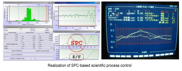 spc(statistical process control) activity